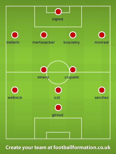 arsenal-probable-lineup-against-barcelona