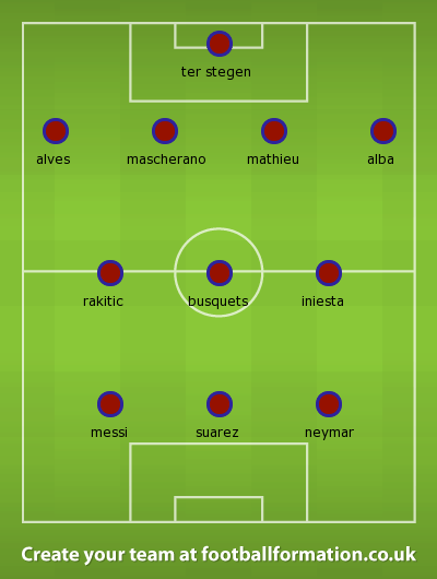 barcelona-probable-lineup-against-arsenal