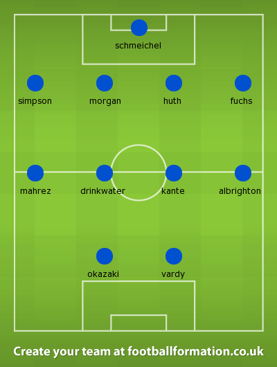 leicester-probable-lineup-against-newcastle