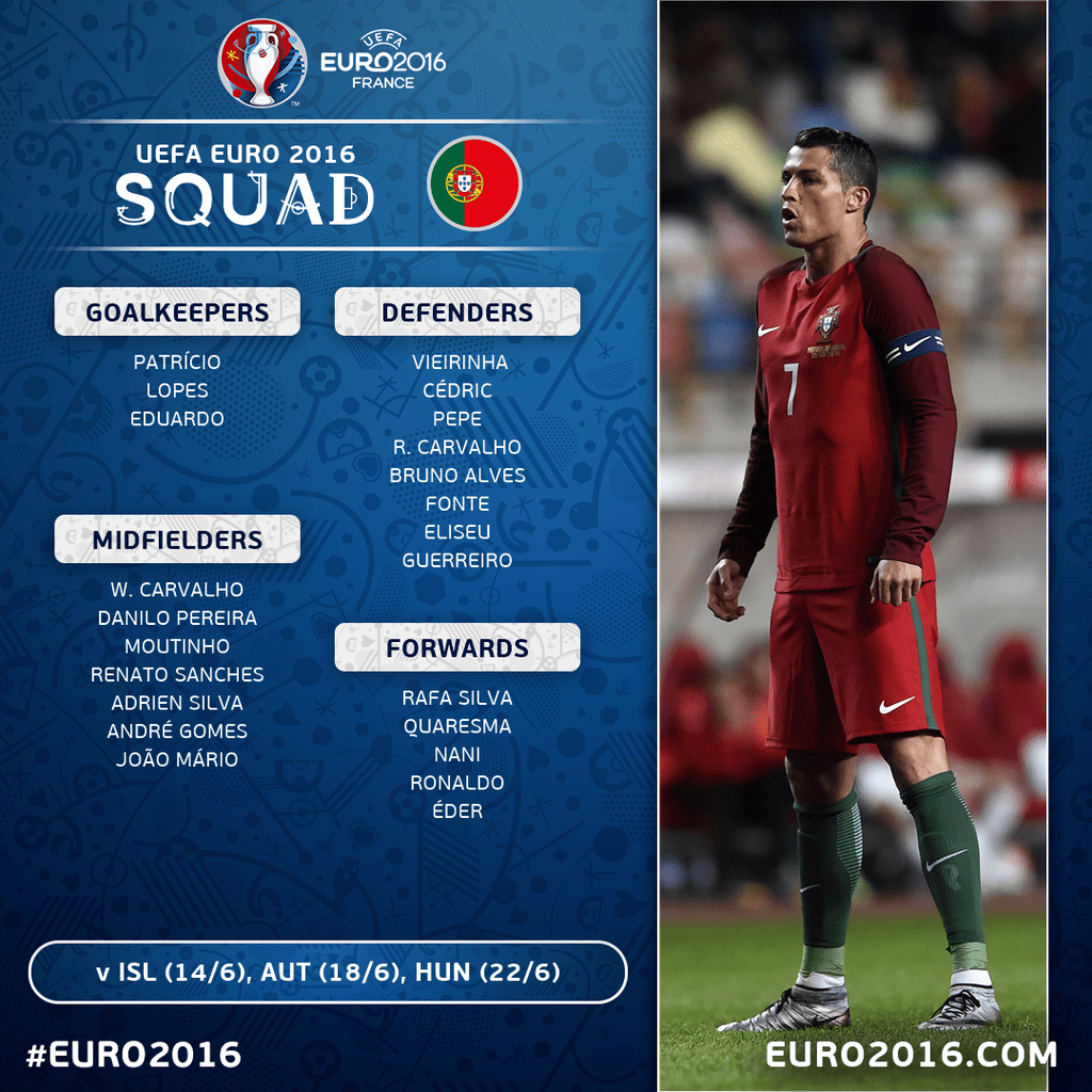 Portugal announce players list for Euro-2016