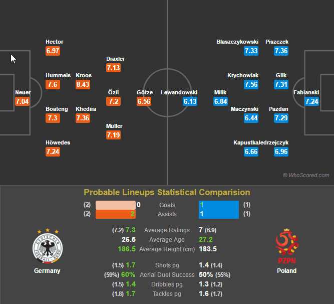 2016-06-17 09_23_26-Germany-Poland Statistical Preview