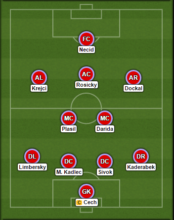 Czech-republic-probable-lineup