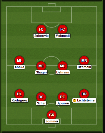 Switzerland-probable-lineup