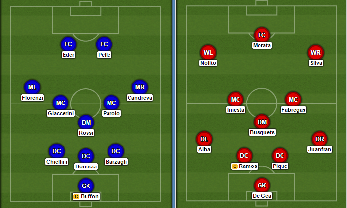 italy-v-spain-probable-lineup