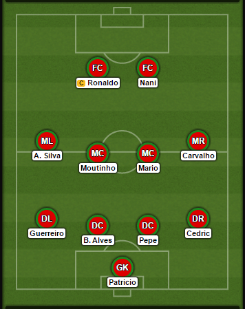 portugal-probable-lineup