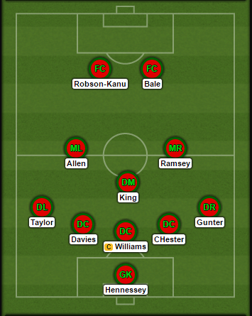 wales-probable-lineup