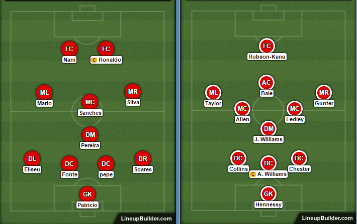 portugal-v-wales-probable-lineups