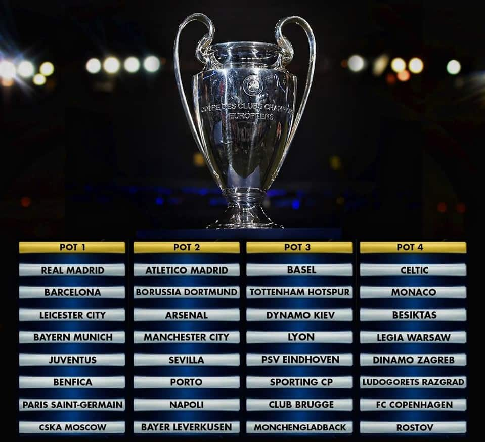 Champions League 2016/17. All Pots For Group Stage Draw
