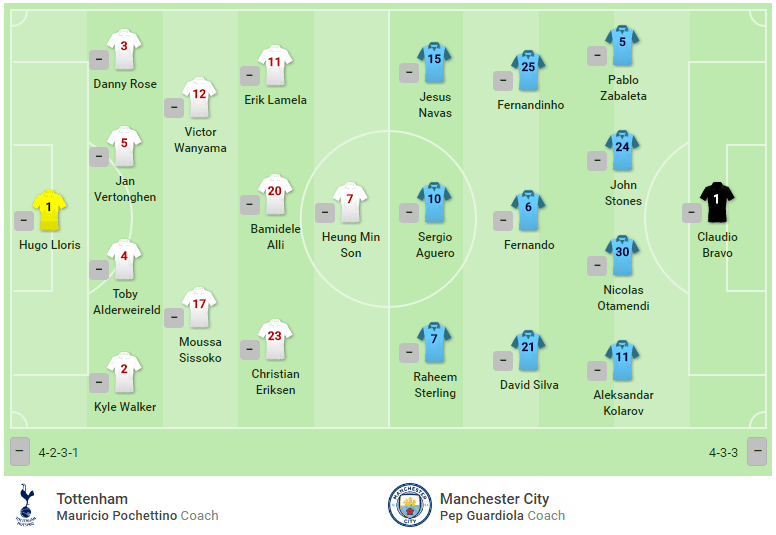 tottenham-v-man-city-official-lineups