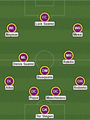 Barcelona possible lineup against Real Madrid