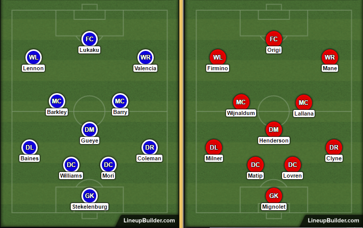 everton-liverpool-probable-lineups