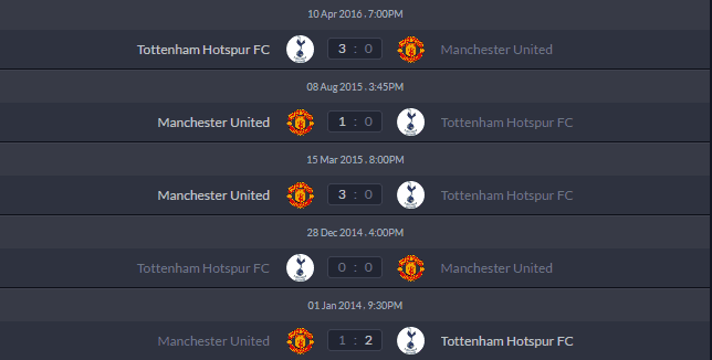 Manchester-united-tottenham-epl-head-to-head-stats