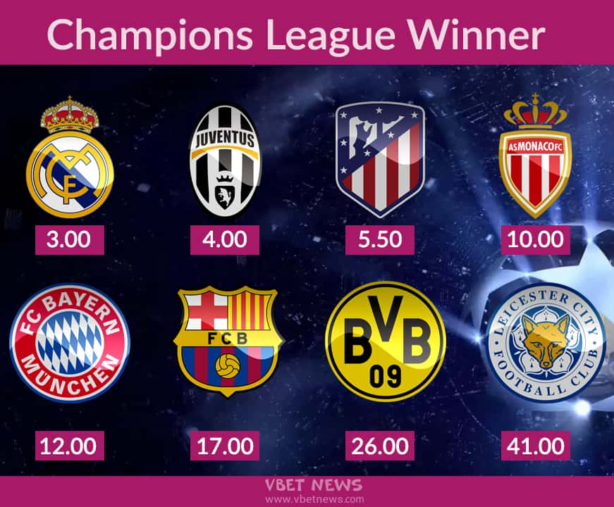 UCL Winners betting odds