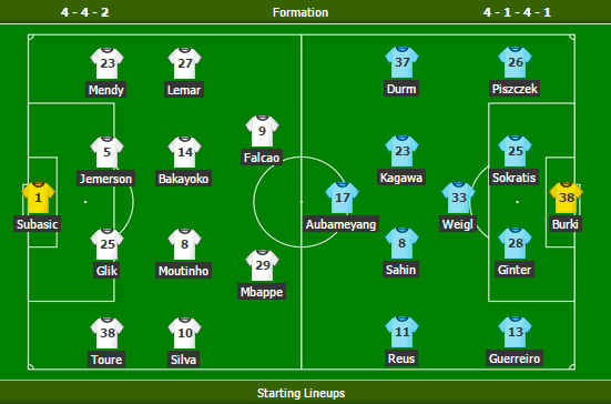 Monaco vs Borussia - Starting lineups