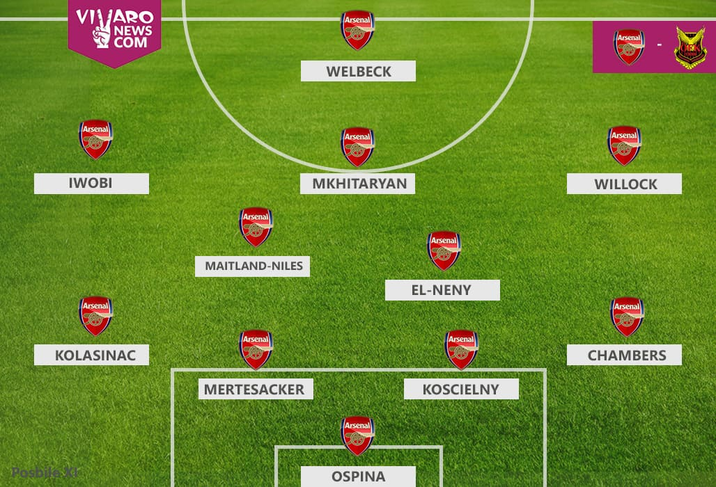 Possible XI 4 - Europa League. Arsenal - Ostersund. Probable lineups by Vivaro News