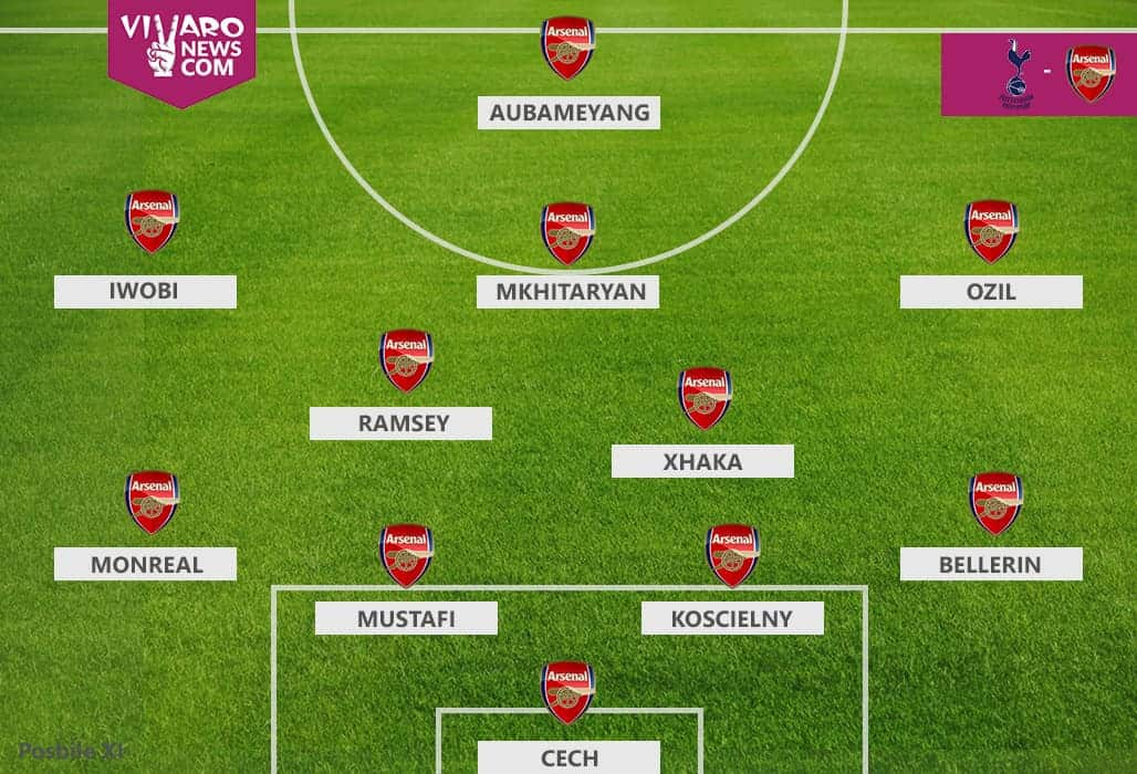 Possible XI - Tottenham - Arsenal. Probable lineups by VivaroNews