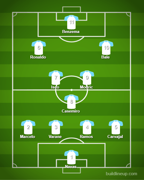 PSG Vs Real Madrid Possible Line Ups Vivaro News