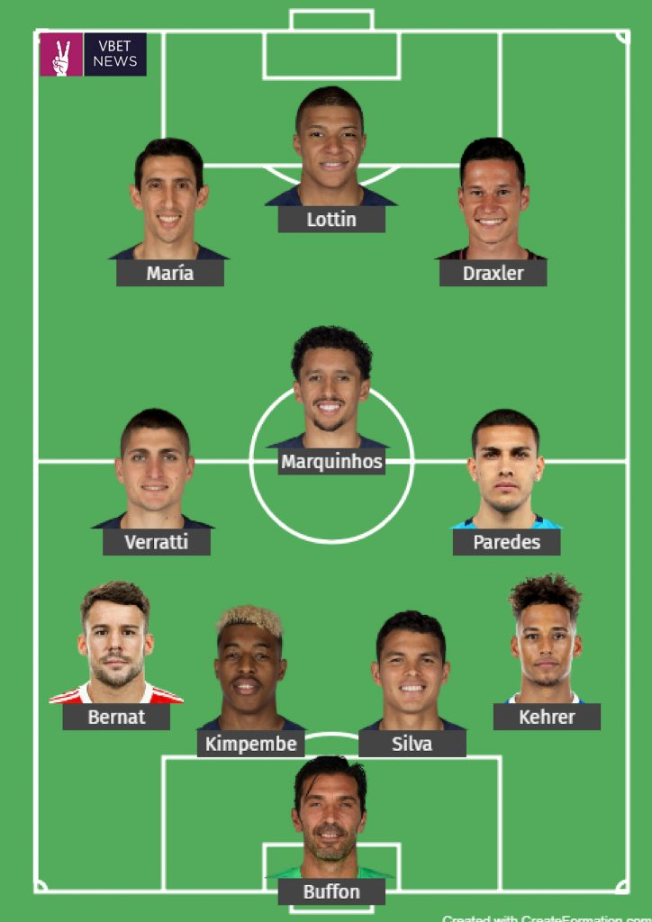 Psg Predicted Line Up Against Manchester United