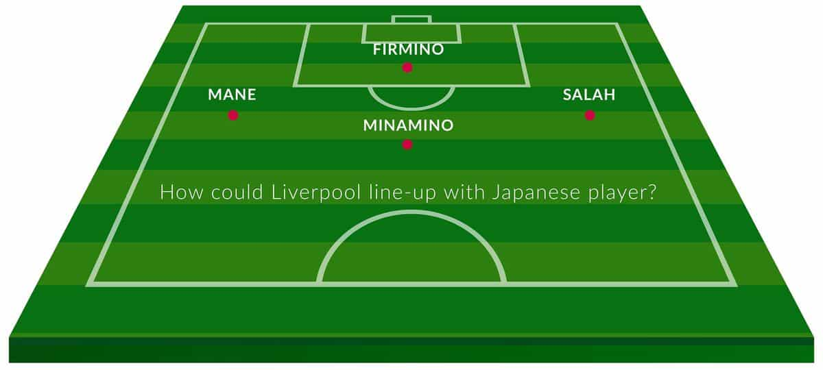 How Liverpool Could Line Up If They Will Sign Takumi Minamino
