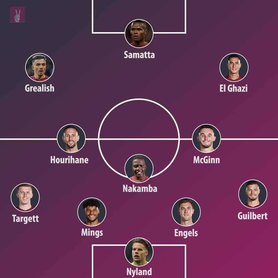 Aston Villa predicted line-up