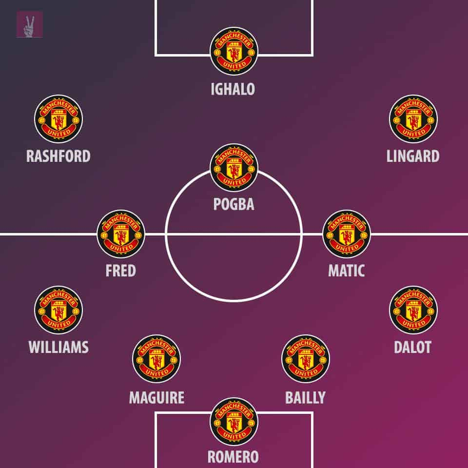 Predicted Manchester United line-up