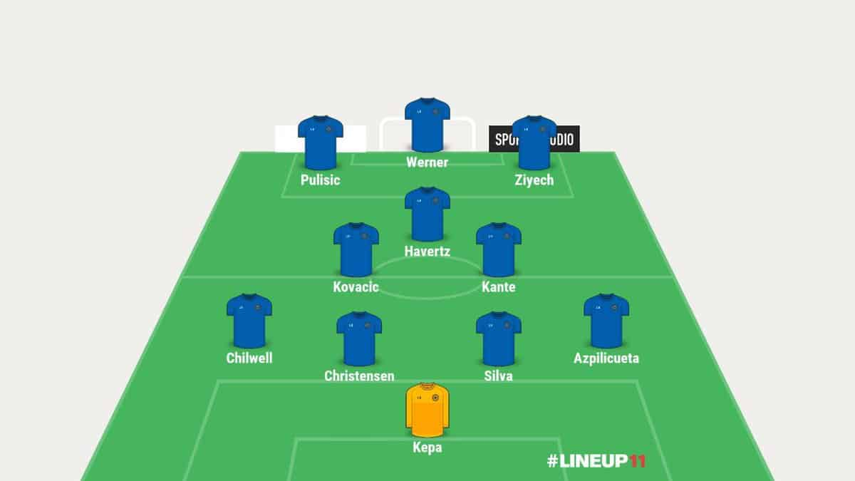 Chelsea predicted line-up 1 by VBET