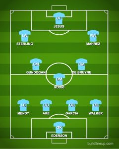 Man City's lineup vs Wolves