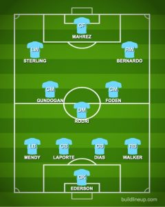 How Manchester City could line up against Arsenal without Kevin De Bruyne