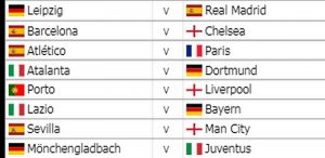 Champions League draw simulated: Chelsea get Barcelona as Liverpool and Man City get dream ties