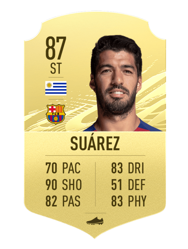 Luis Suarez FIFA 21 rating