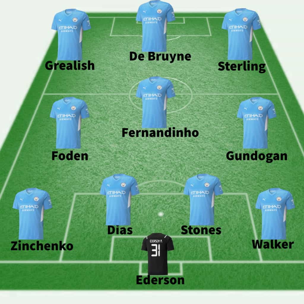 Jack Grealish To Manchester City How City Could Lineup With Grealish Next Season