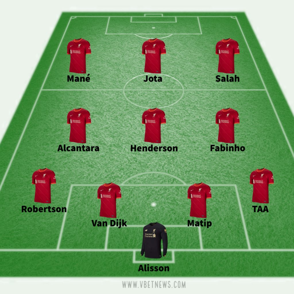 Liverpool predicted line up against Crystal Palace