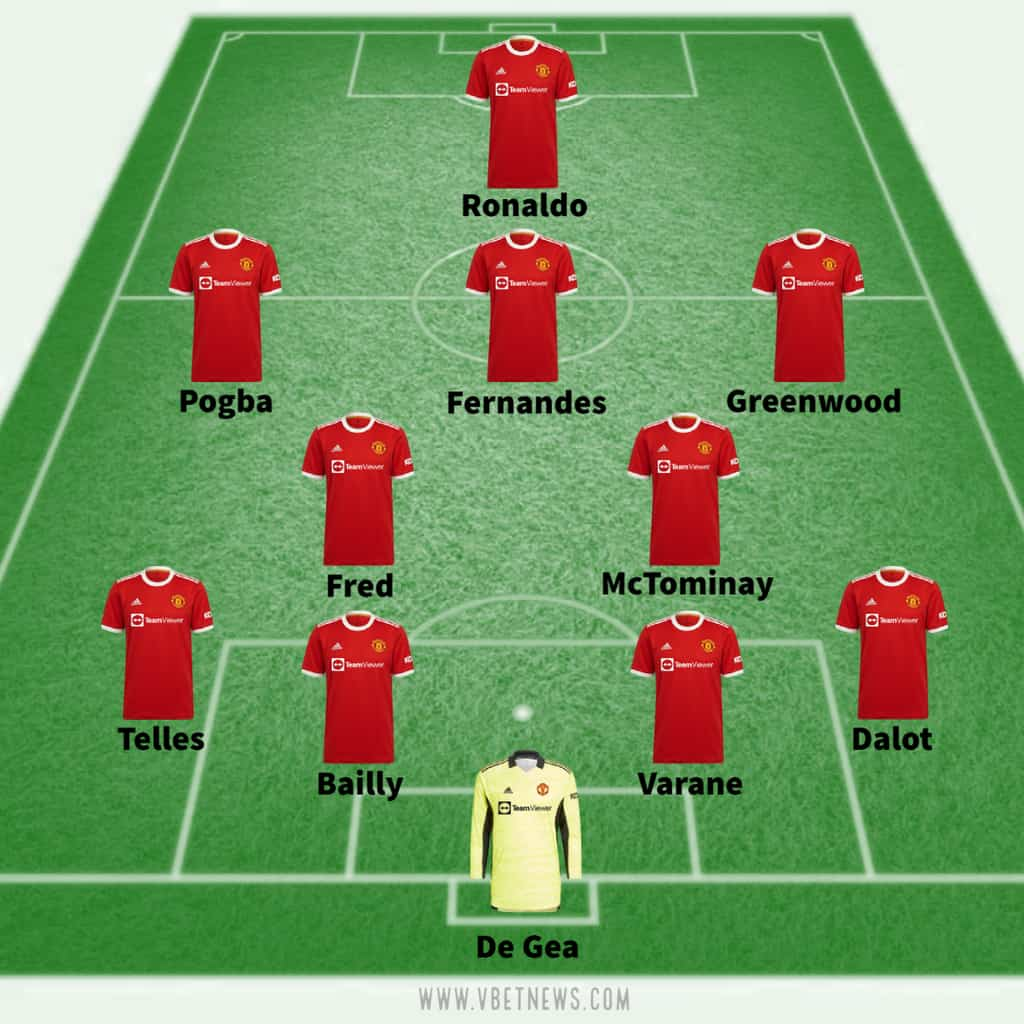 Manchester United predicted lineup against Villarreal