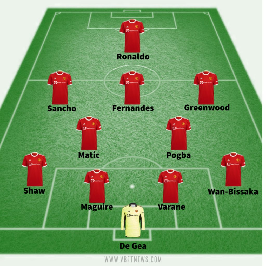 Manchester United predicted line up against Newcastle