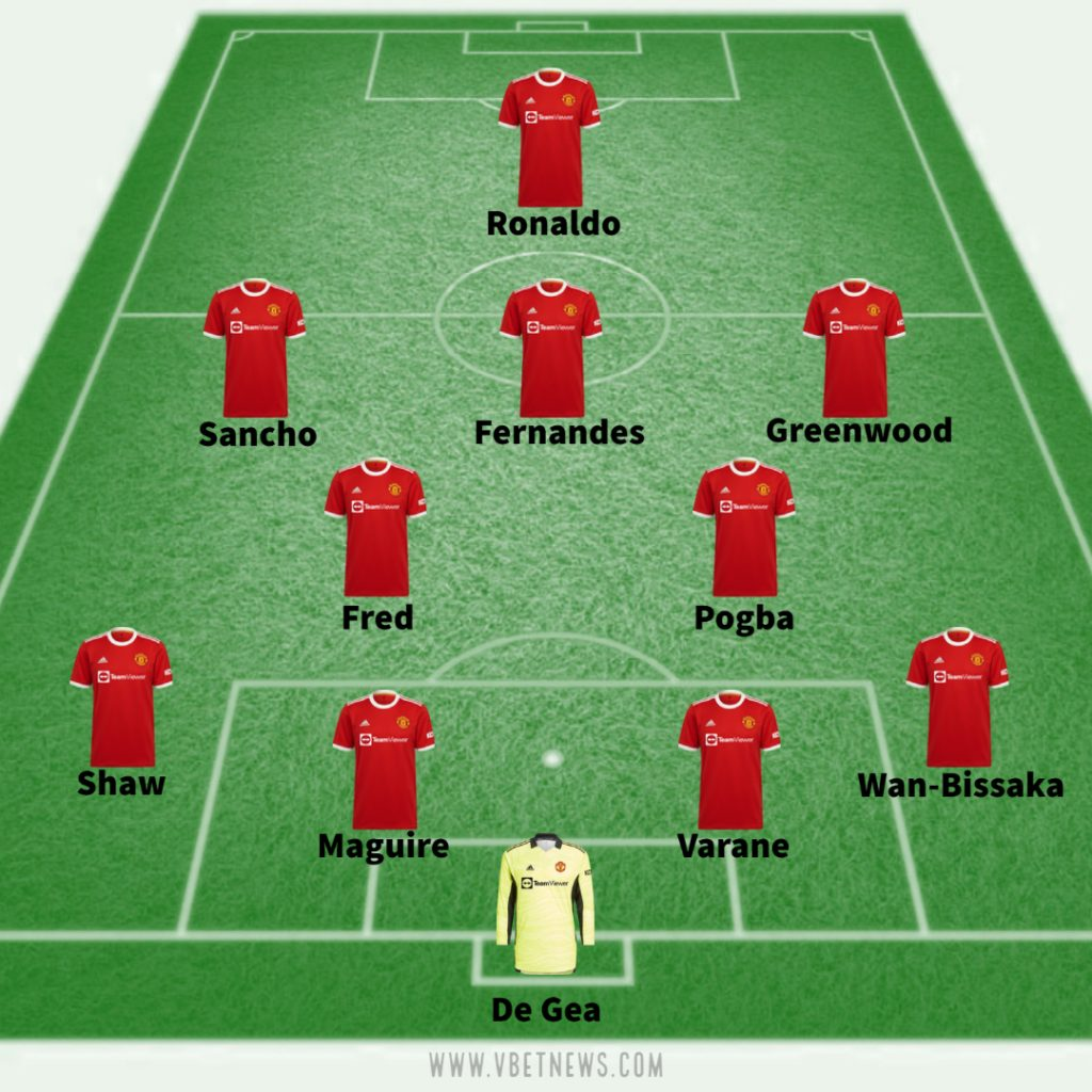 Manchester United predicted line up against West Ham