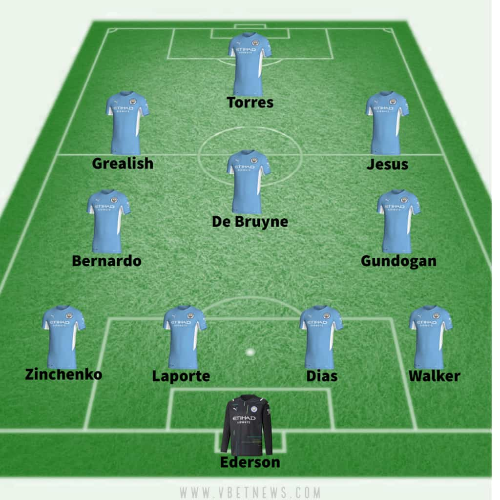 Manchester City lineup against RB Leipzig