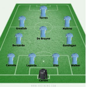 Leicester City vs Manchester City: Predicted Lineups